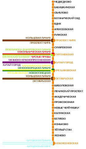 Калужско-Рижская (также