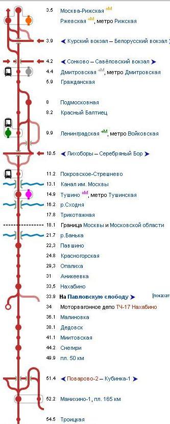 Рижское направление Московской